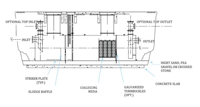 Underground Oil Water Separator Specifications